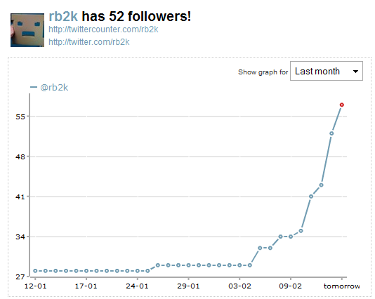 followers_graph
